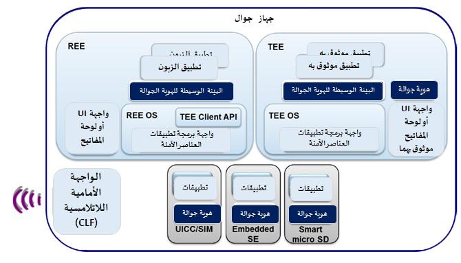 Syrian Computer Society